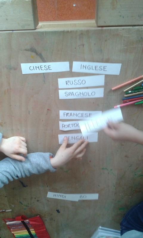 06. Le lingue più parlate al mondo, International School Carinthia (Austria), 2016